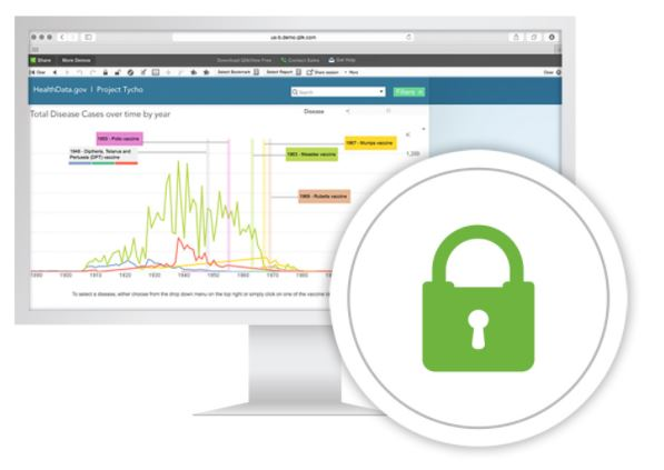 qlikview security